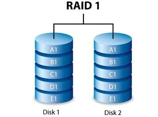 Phục hồi dữ liệu RAID 1.